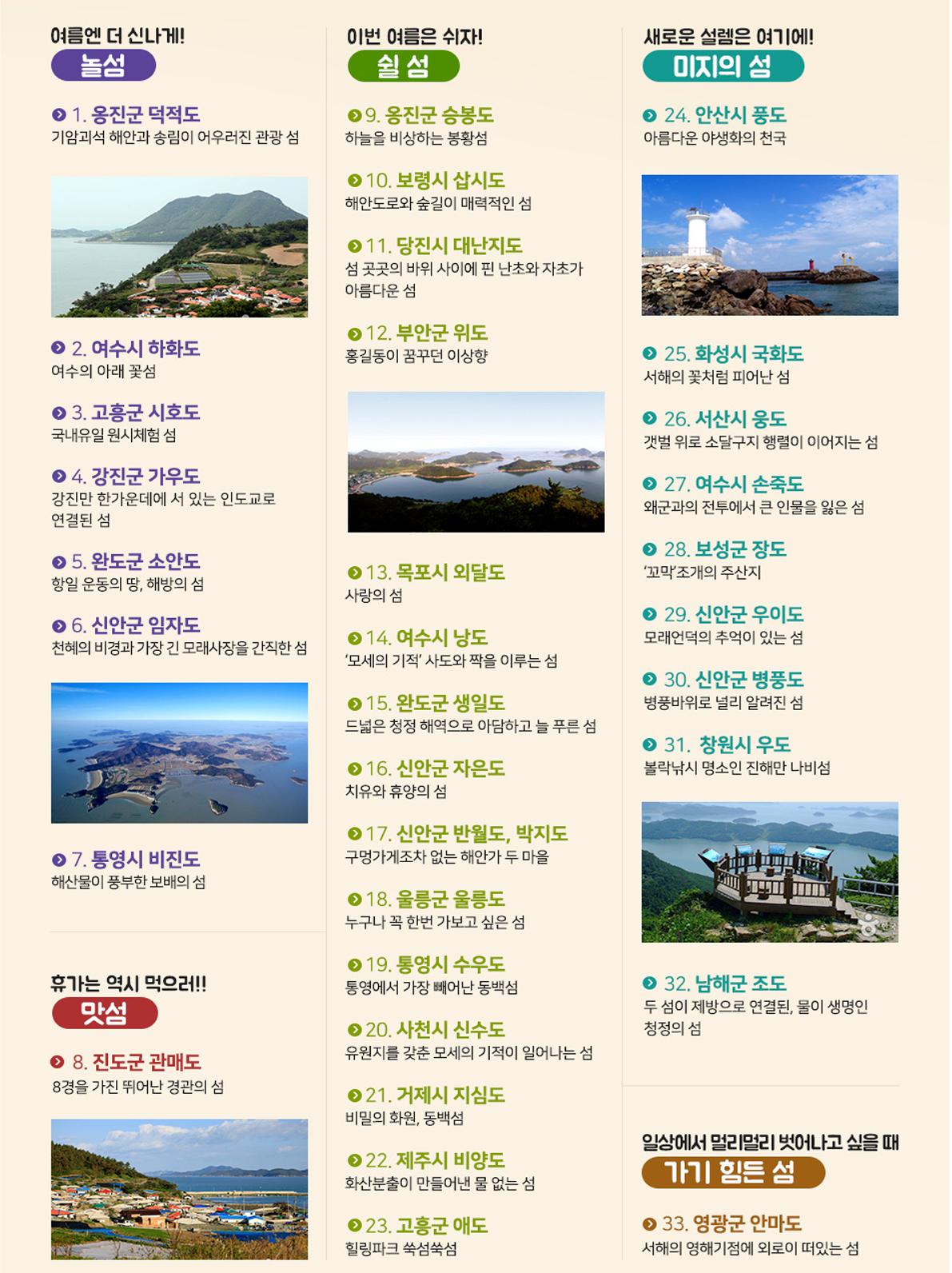 섬여행지-추천