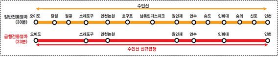 수인선-급행열차