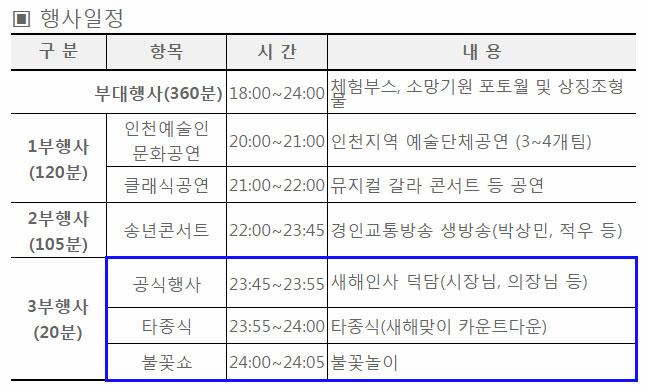 인천-제야의밤-문화행사-일정
