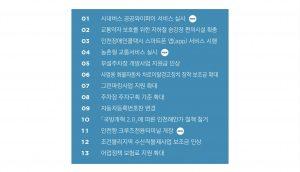 인천-교통-해양