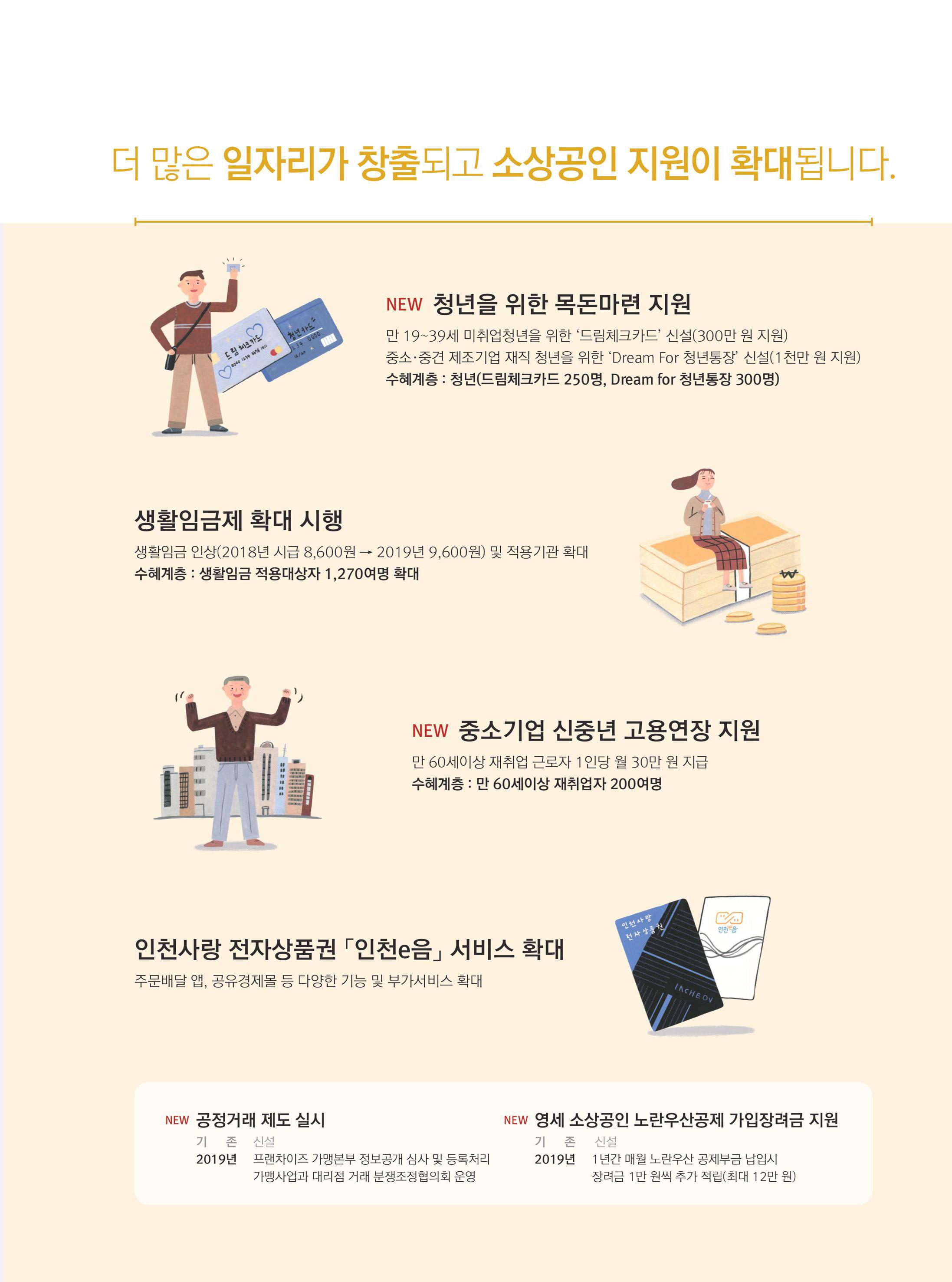 일자리-창출-소상공인-지원