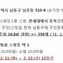 2019년 남동구 남촌동 공공주말농장 분양 안내