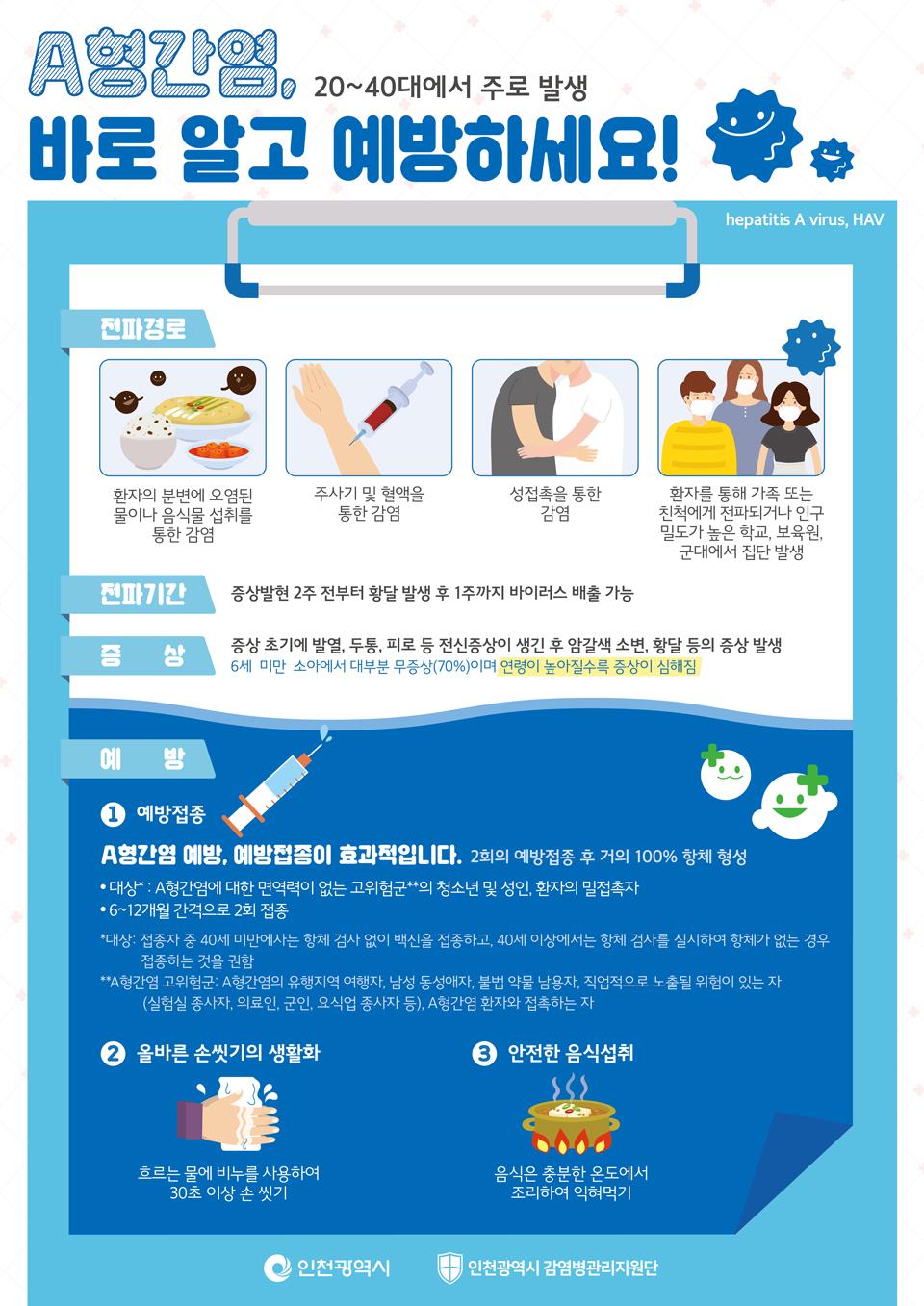 감염병관리지원단-A형간염