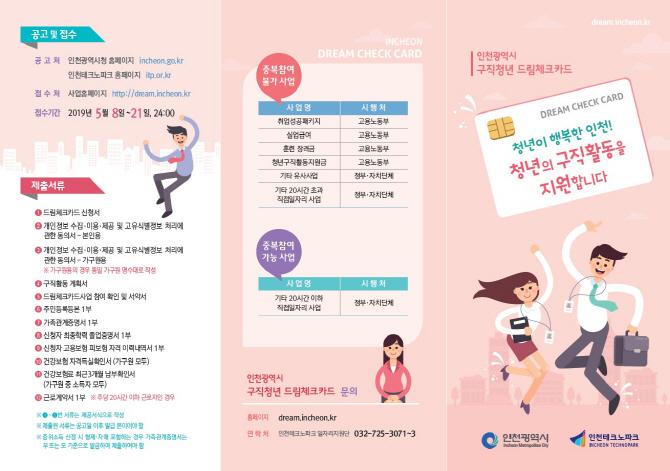 인천 구직청년 드림체크카드 250명 월 50만원씩 6개월 지원