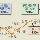 제2경인전철 남동갑 추진위원회에서 사업 설명회
