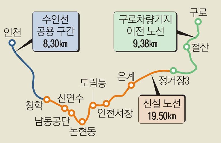 인천-제2경인-경전철