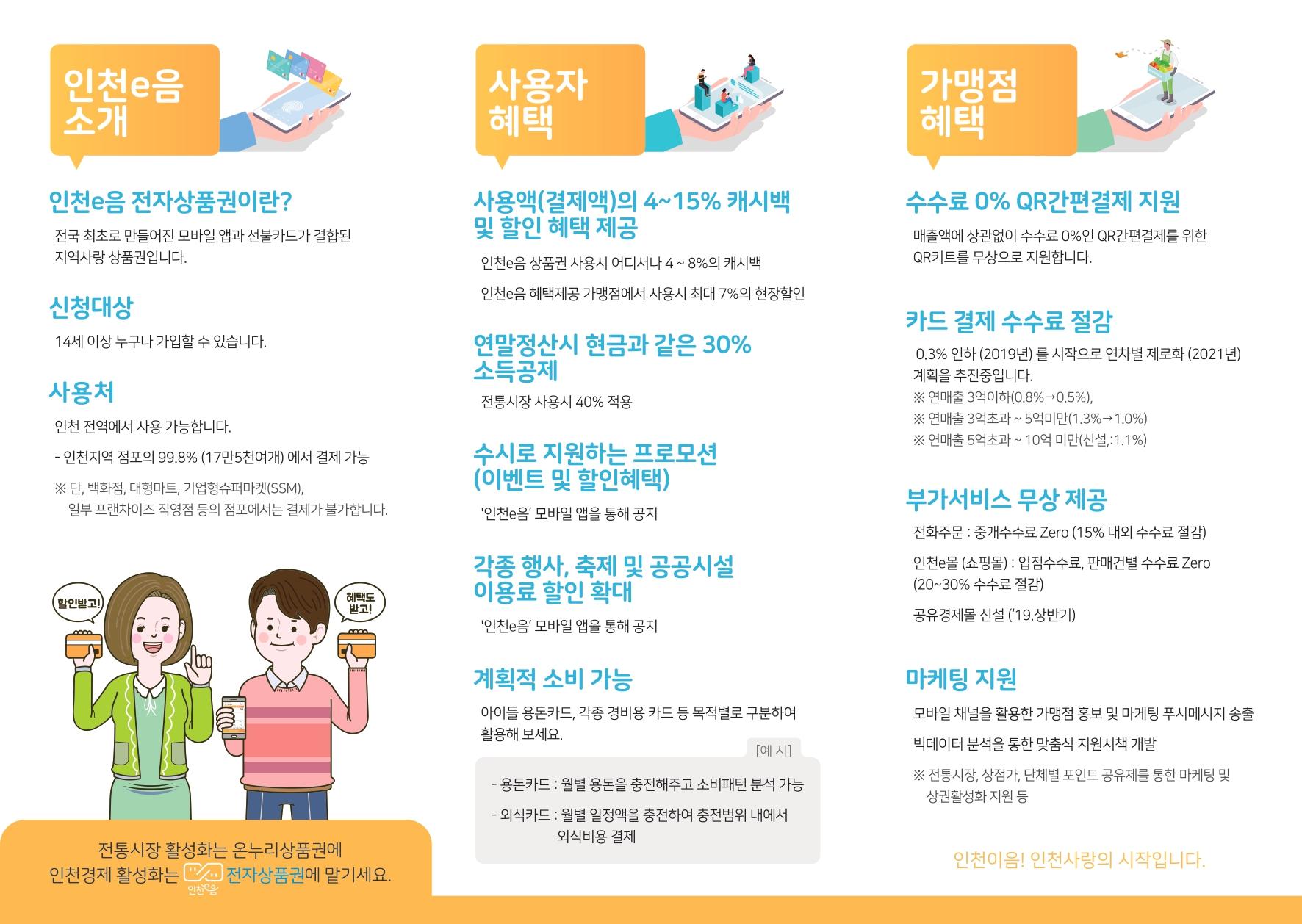 인천e음_전자상품권_리플릿 (2)