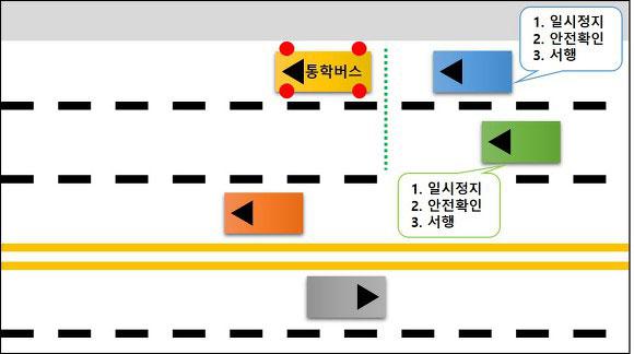 어린이통학버스-특별보호2