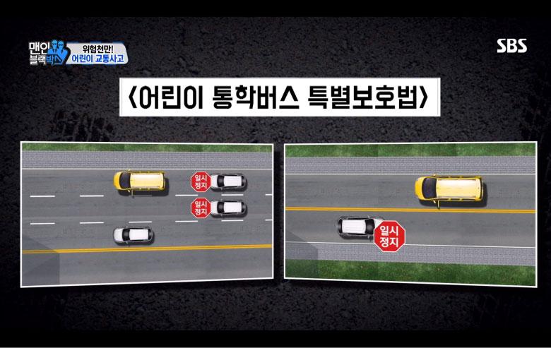 어린이-통학버스-특별보호법